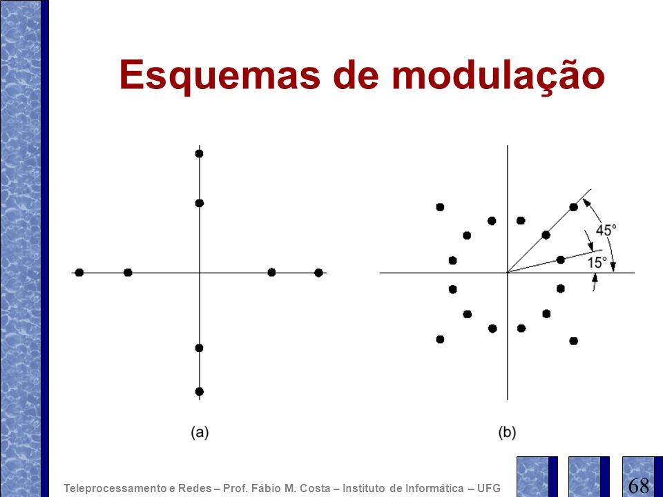 Esquemas de modulação 68 Teleprocessamento e Redes – Prof. Fábio M. Costa – Instituto de Informática – UFG