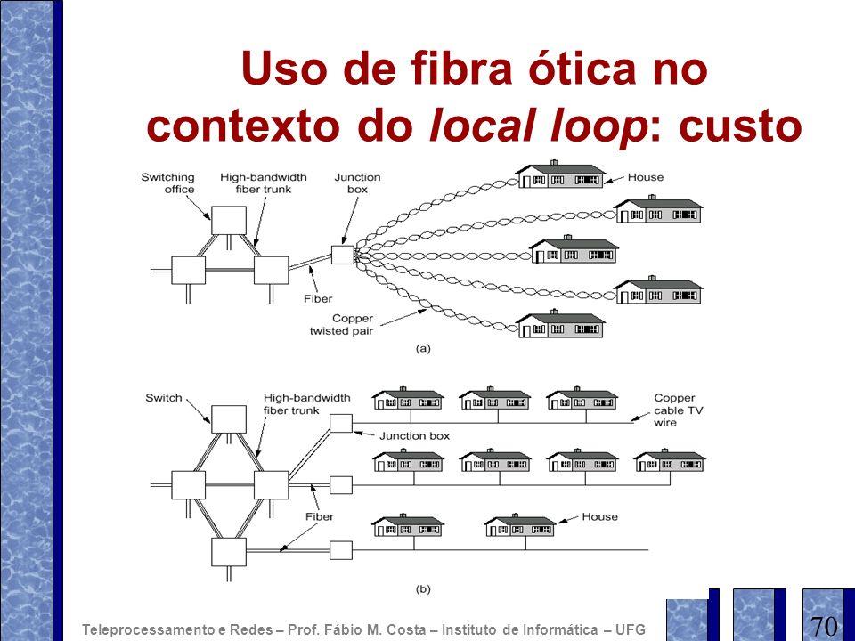 Uso de fibra ótica no contexto do local loop: custo 70 Teleprocessamento e Redes – Prof. Fábio M. Costa – Instituto de Informática – UFG