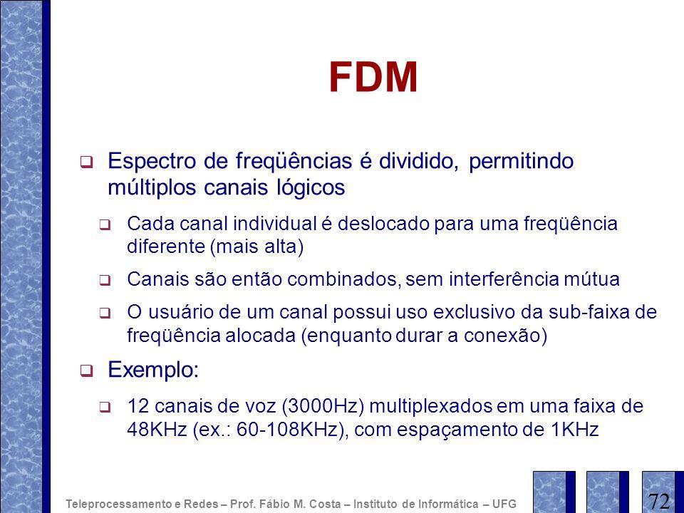 FDM Espectro de freqüências é dividido, permitindo múltiplos canais lógicos Cada canal individual é deslocado para uma freqüência diferente (mais alta