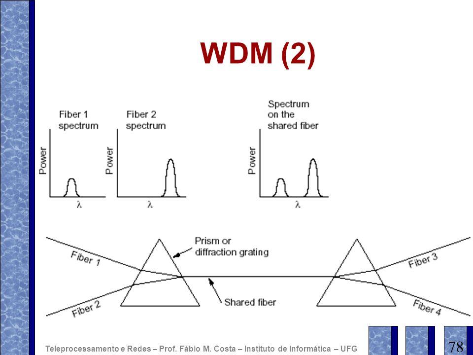 WDM (2) 78 Teleprocessamento e Redes – Prof. Fábio M. Costa – Instituto de Informática – UFG