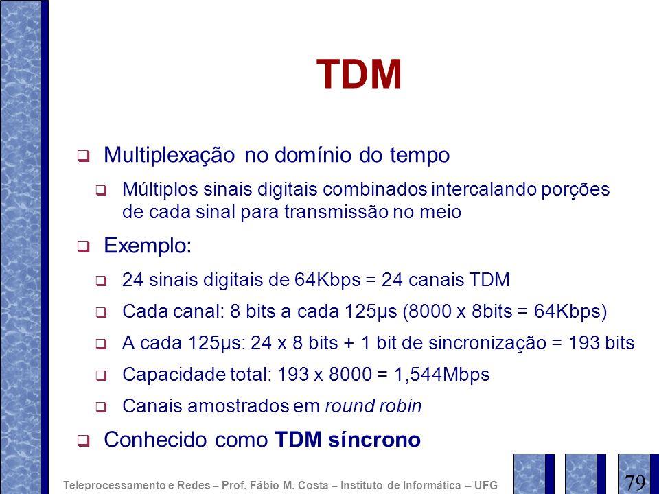 TDM Multiplexação no domínio do tempo Múltiplos sinais digitais combinados intercalando porções de cada sinal para transmissão no meio Exemplo: 24 sin