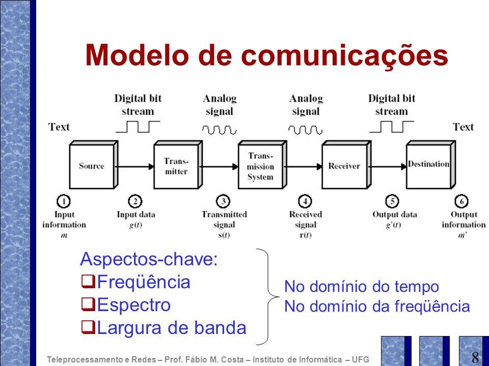 Modelo de comunicações Aspectos-chave: Freqüência Espectro Largura de banda No domínio do tempo No domínio da freqüência 8 Teleprocessamento e Redes –