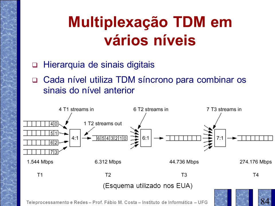 Multiplexação TDM em vários níveis Hierarquia de sinais digitais Cada nível utiliza TDM síncrono para combinar os sinais do nível anterior 84 Teleproc