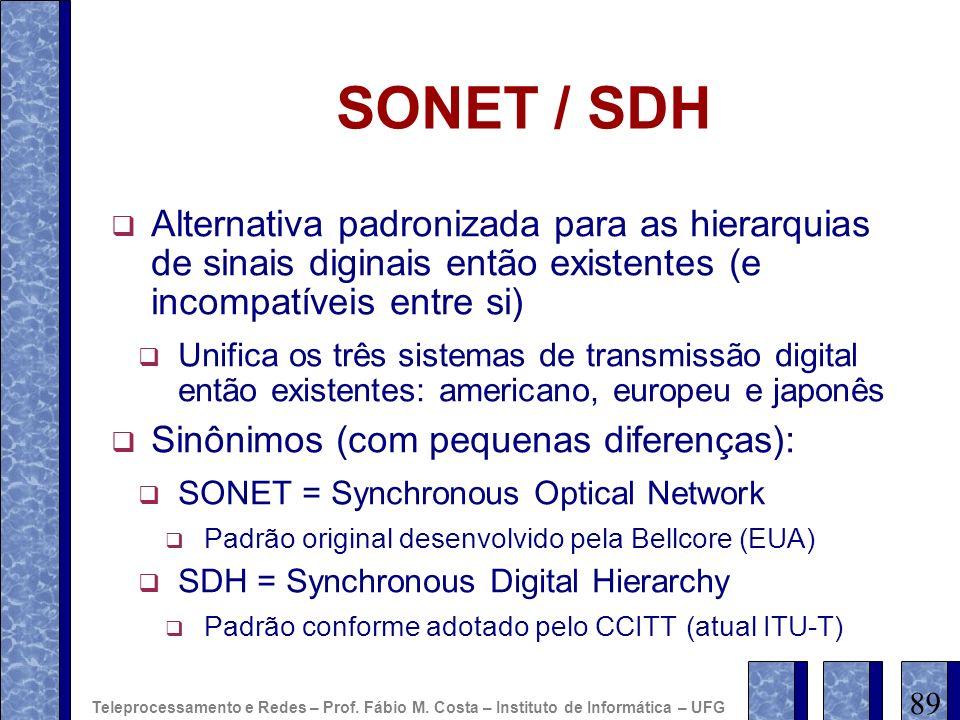 SONET / SDH Alternativa padronizada para as hierarquias de sinais diginais então existentes (e incompatíveis entre si) Unifica os três sistemas de tra