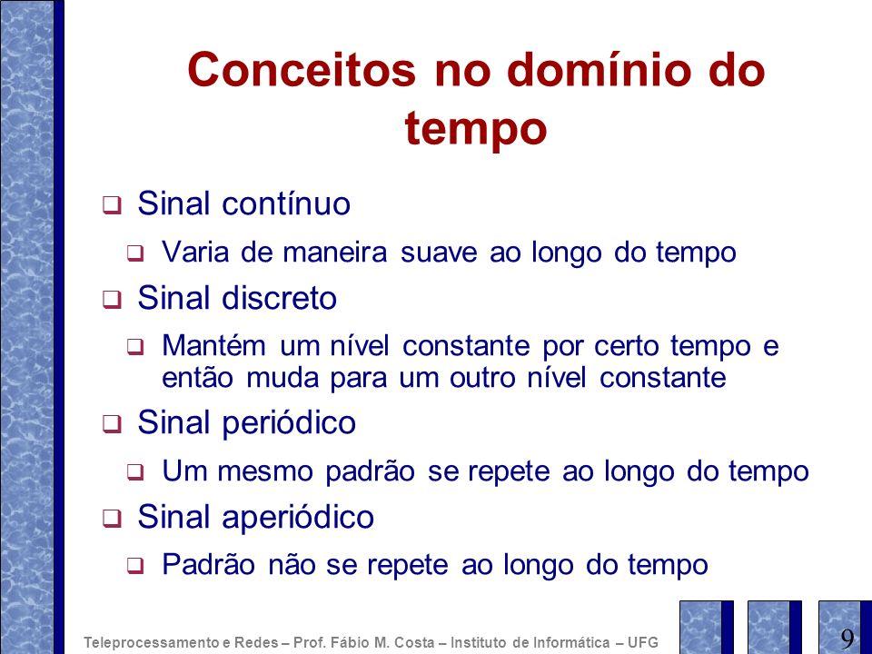 Conceitos no domínio do tempo Sinal contínuo Varia de maneira suave ao longo do tempo Sinal discreto Mantém um nível constante por certo tempo e então