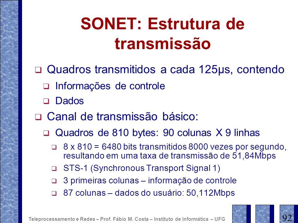 SONET: Estrutura de transmissão Quadros transmitidos a cada 125μs, contendo Informações de controle Dados Canal de transmissão básico: Quadros de 810