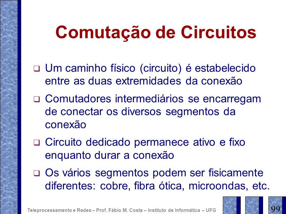 Comutação de Circuitos Um caminho físico (circuito) é estabelecido entre as duas extremidades da conexão Comutadores intermediários se encarregam de c