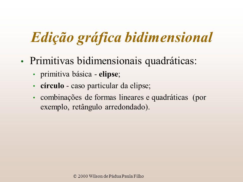 © 2000 Wilson de Pádua Paula Filho Edição gráfica bidimensional Primitivas bidimensionais quadráticas: primitiva básica - elipse; círculo - caso parti