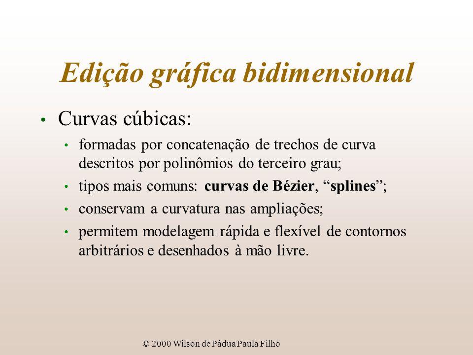 © 2000 Wilson de Pádua Paula Filho Edição gráfica bidimensional Curvas cúbicas: formadas por concatenação de trechos de curva descritos por polinômios