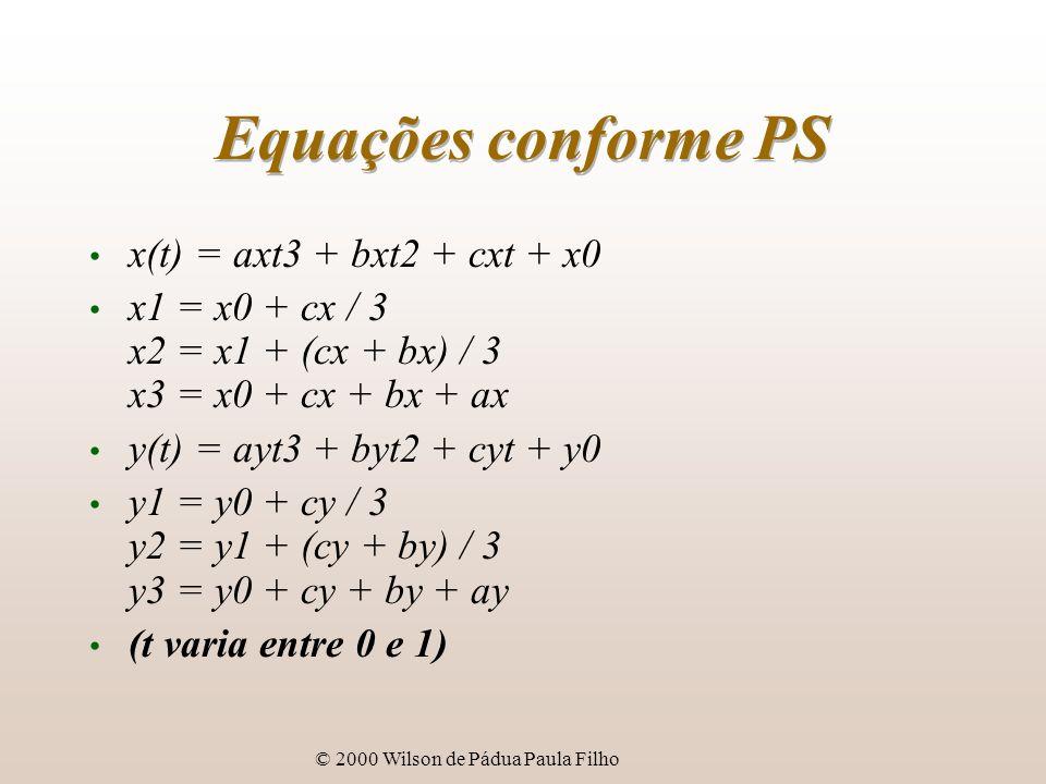 © 2000 Wilson de Pádua Paula Filho Equações conforme PS x(t) = axt3 + bxt2 + cxt + x0 x1 = x0 + cx / 3 x2 = x1 + (cx + bx) / 3 x3 = x0 + cx + bx + ax