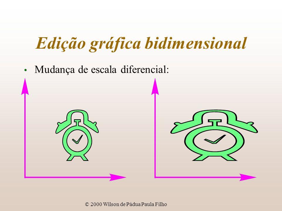 © 2000 Wilson de Pádua Paula Filho Edição gráfica bidimensional Mudança de escala diferencial: