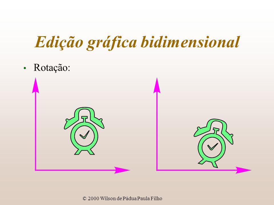 © 2000 Wilson de Pádua Paula Filho Edição gráfica bidimensional Rotação: