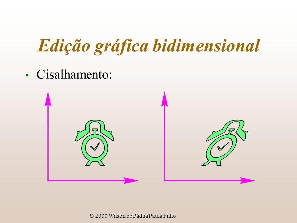 © 2000 Wilson de Pádua Paula Filho Edição gráfica bidimensional Cisalhamento:
