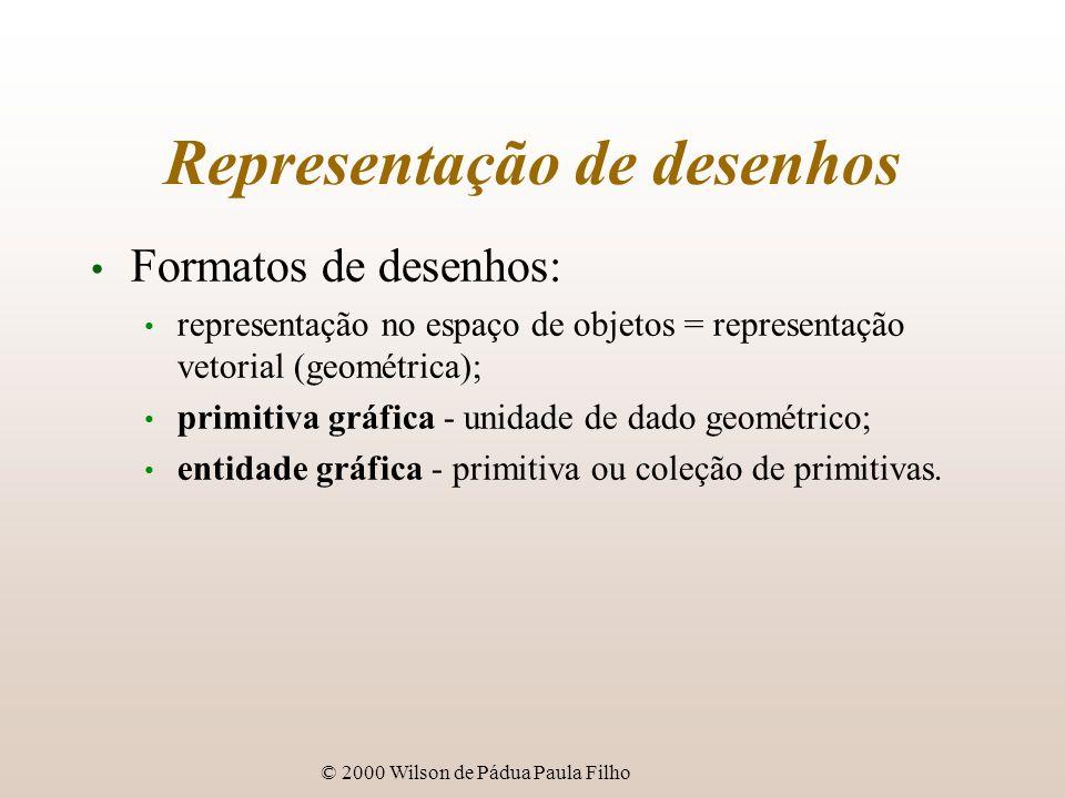 © 2000 Wilson de Pádua Paula Filho Representação de desenhos Processamento de modelos geométricos: metarquivos gráficos: arquivos de desenho acessíveis a aplicativos; conversão de varredura: desenho imagem; vetorização: imagem desenho.