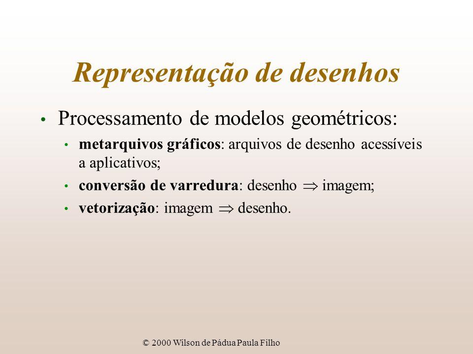 © 2000 Wilson de Pádua Paula Filho Representação de desenhos Formatos de meta-arquivos gráficos: CGM: padrão independente de fabricante; DXF: formato 3D do Autocad, com sub-conjunto 2D; WMF: padrão do Windows; EMF: formato avançado do Windows;