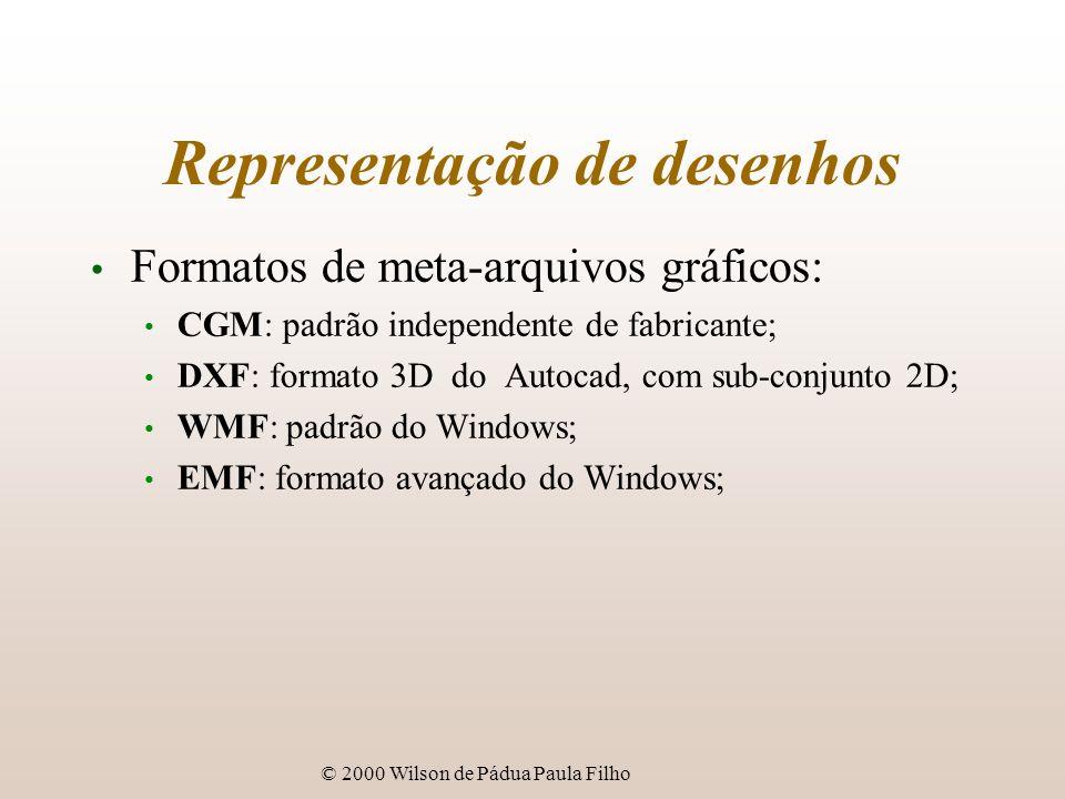 © 2000 Wilson de Pádua Paula Filho Representação de desenhos Formatos de meta-arquivos gráficos: CGM: padrão independente de fabricante; DXF: formato