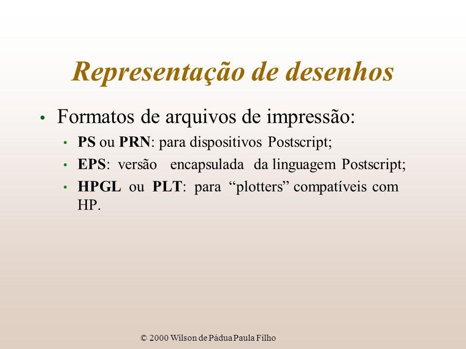 © 2000 Wilson de Pádua Paula Filho Representação de desenhos Formatos de arquivos de impressão: PS ou PRN: para dispositivos Postscript; EPS: versão e