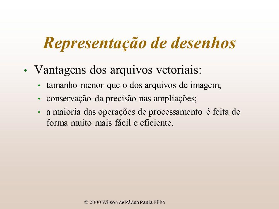 © 2000 Wilson de Pádua Paula Filho Representação de desenhos Vantagens dos arquivos vetoriais: tamanho menor que o dos arquivos de imagem; conservação