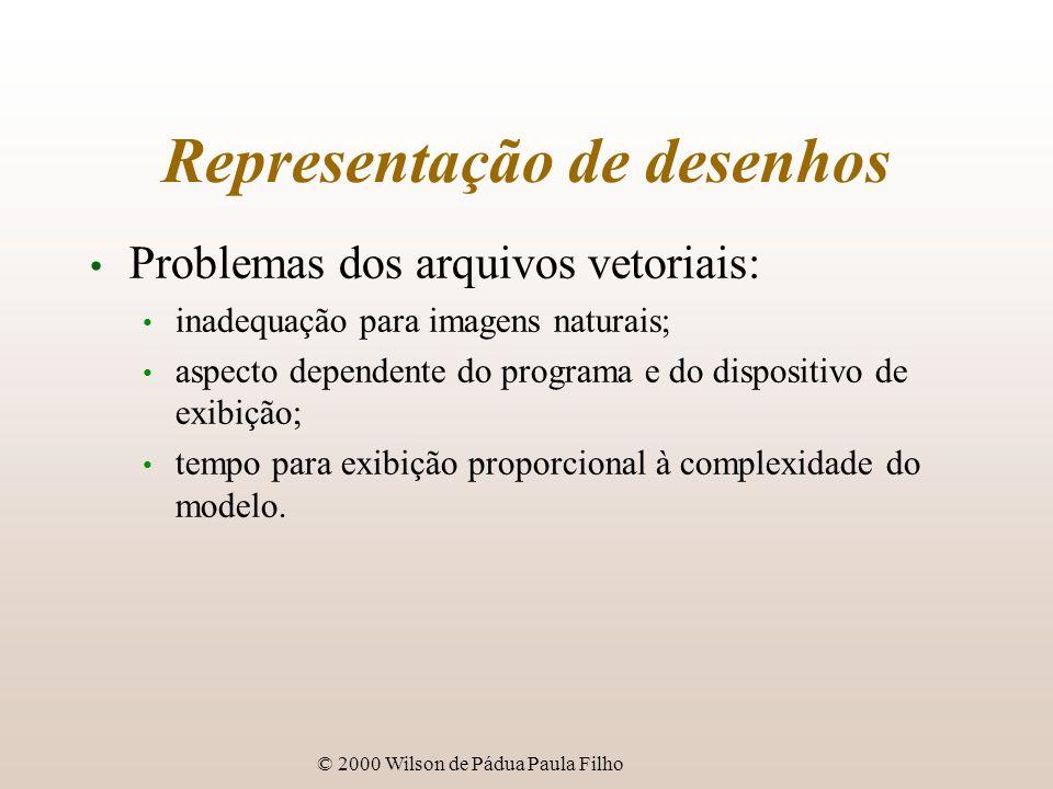 © 2000 Wilson de Pádua Paula Filho Edição gráfica bidimensional Primitivas bidimensionais lineares: reta - par de pontos; poligonal - seqüência aberta de pontos; polígono - seqüência fechadas de pontos (pode ter interior); retângulo - caso particular de polígono.