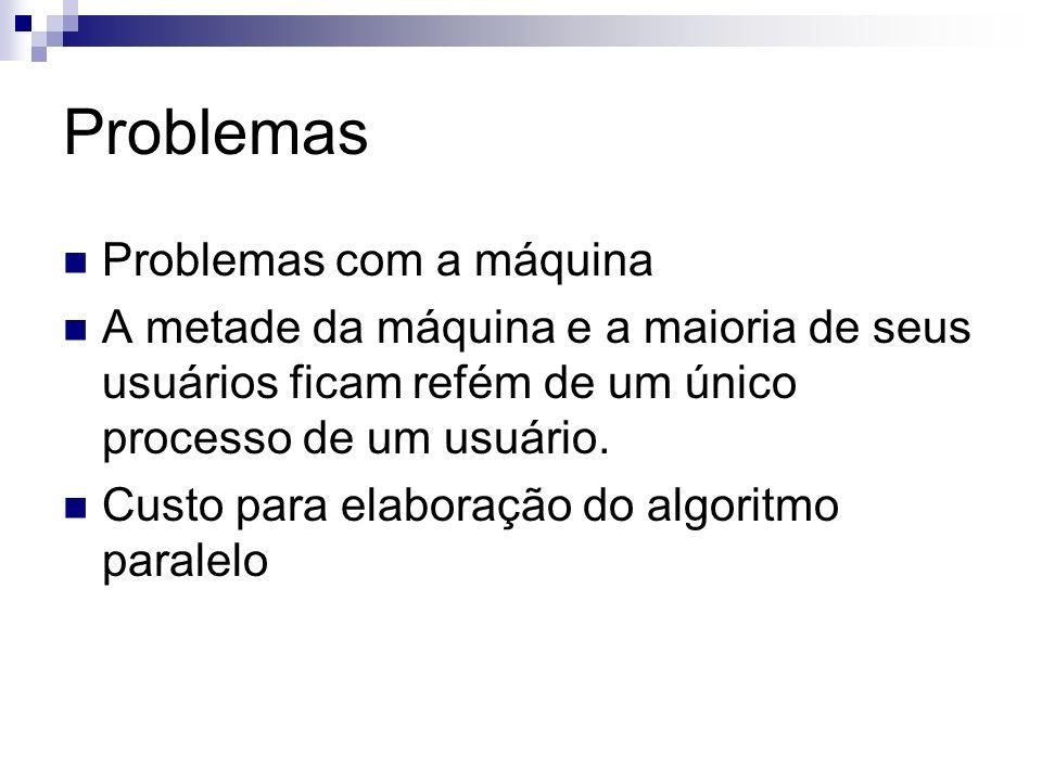 Problemas Problemas com a máquina A metade da máquina e a maioria de seus usuários ficam refém de um único processo de um usuário. Custo para elaboraç