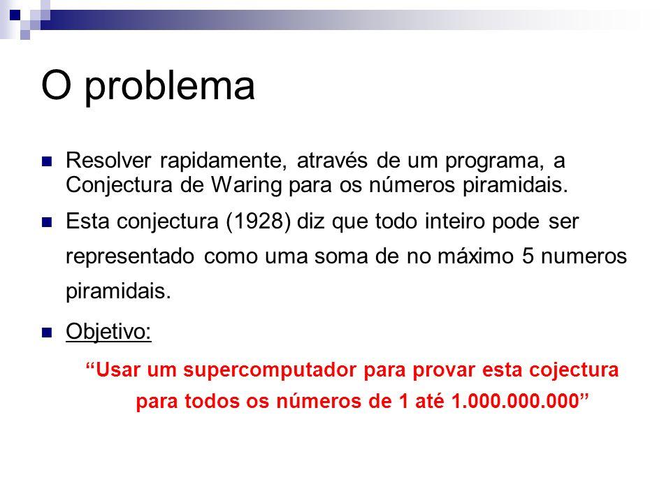 O problema Resolver rapidamente, através de um programa, a Conjectura de Waring para os números piramidais. Esta conjectura (1928) diz que todo inteir