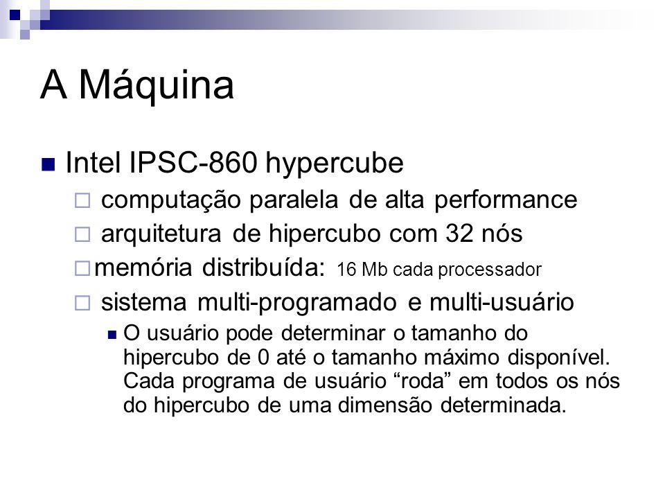 A Máquina Intel IPSC-860 hypercube computação paralela de alta performance arquitetura de hipercubo com 32 nós memória distribuída: 16 Mb cada process