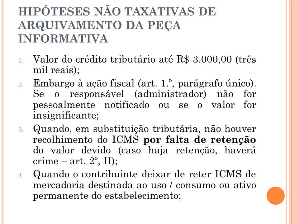 HIPÓTESES NÃO TAXATIVAS DE ARQUIVAMENTO DA PEÇA INFORMATIVA 1. Valor do crédito tributário até R$ 3.000,00 (três mil reais); 2. Embargo à ação fiscal