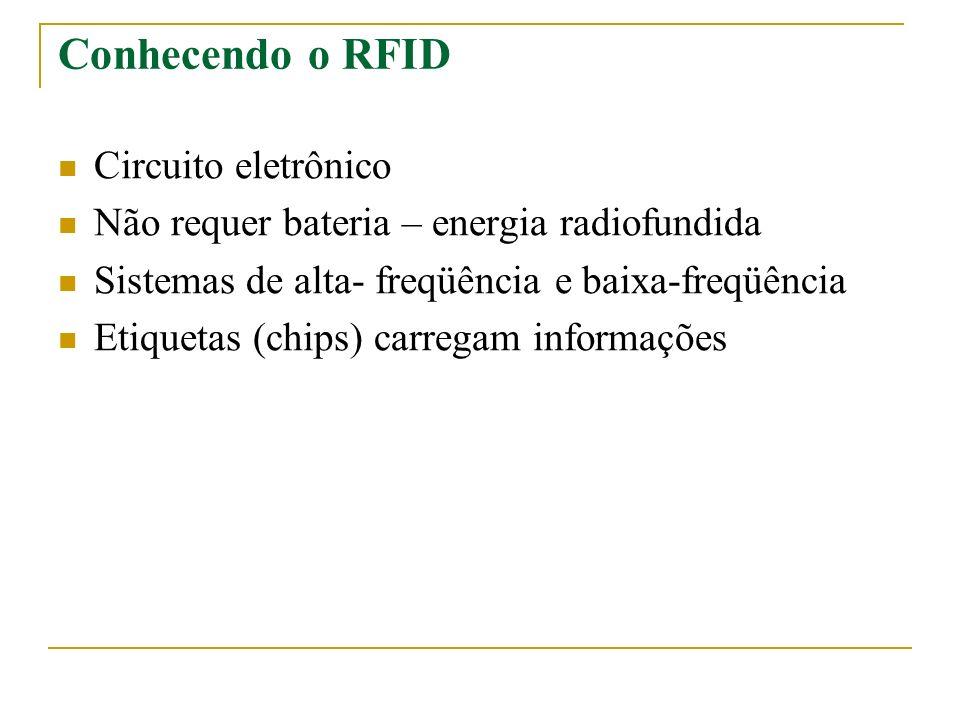 Conhecendo o RFID Circuito eletrônico Não requer bateria – energia radiofundida Sistemas de alta- freqüência e baixa-freqüência Etiquetas (chips) carr