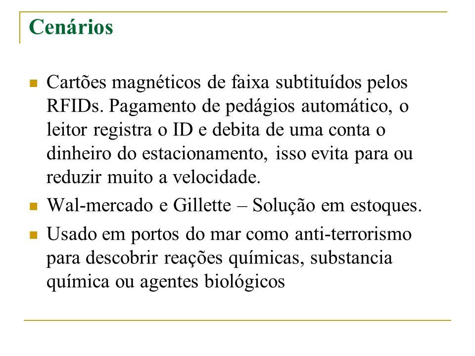 Cenários Cartões magnéticos de faixa subtituídos pelos RFIDs. Pagamento de pedágios automático, o leitor registra o ID e debita de uma conta o dinheir