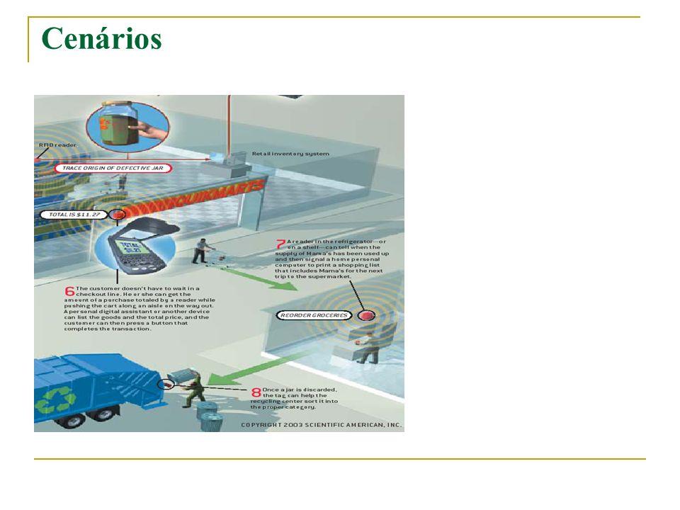 Problemas Privacidade.RFID torna possível mapear nossos movimentos.