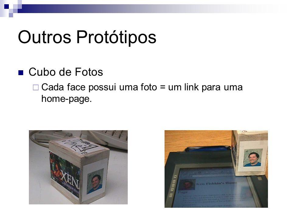 Outros Protótipos Cubo de Fotos Cada face possui uma foto = um link para uma home-page.