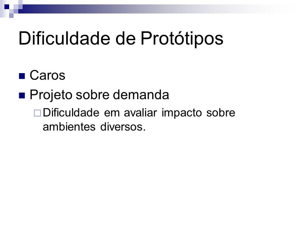 Dificuldade de Protótipos Caros Projeto sobre demanda Dificuldade em avaliar impacto sobre ambientes diversos.