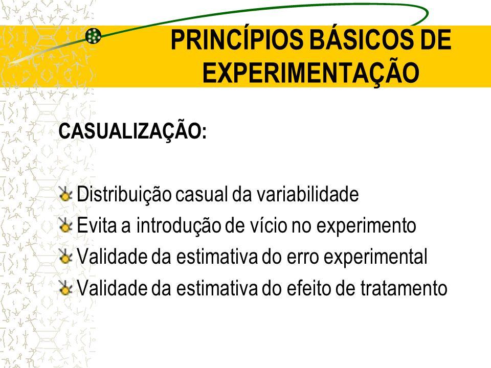 PRINCÍPIOS BÁSICOS DE EXPERIMENTAÇÃO CASUALIZAÇÃO: Distribuição casual da variabilidade Evita a introdução de vício no experimento Validade da estimat
