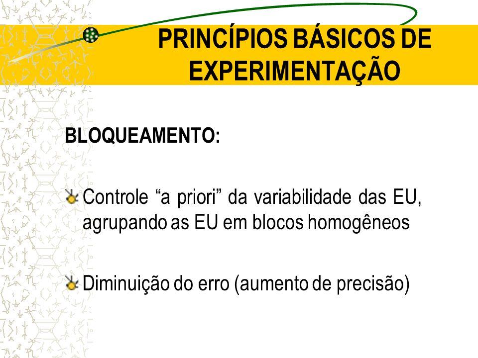 PRINCÍPIOS BÁSICOS DE EXPERIMENTAÇÃO BLOQUEAMENTO: Controle a priori da variabilidade das EU, agrupando as EU em blocos homogêneos Diminuição do erro