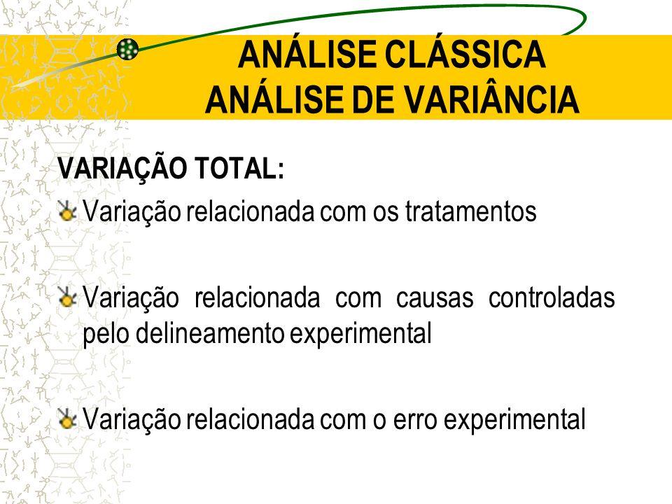ANÁLISE CLÁSSICA ANÁLISE DE VARIÂNCIA VARIAÇÃO TOTAL: Variação relacionada com os tratamentos Variação relacionada com causas controladas pelo delinea