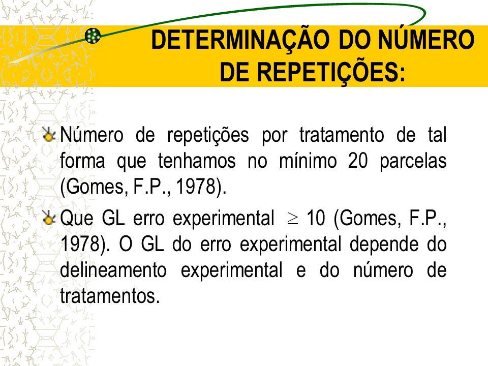 DETERMINAÇÃO DO NÚMERO DE REPETIÇÕES: Número de repetições por tratamento de tal forma que tenhamos no mínimo 20 parcelas (Gomes, F.P., 1978). Que GL