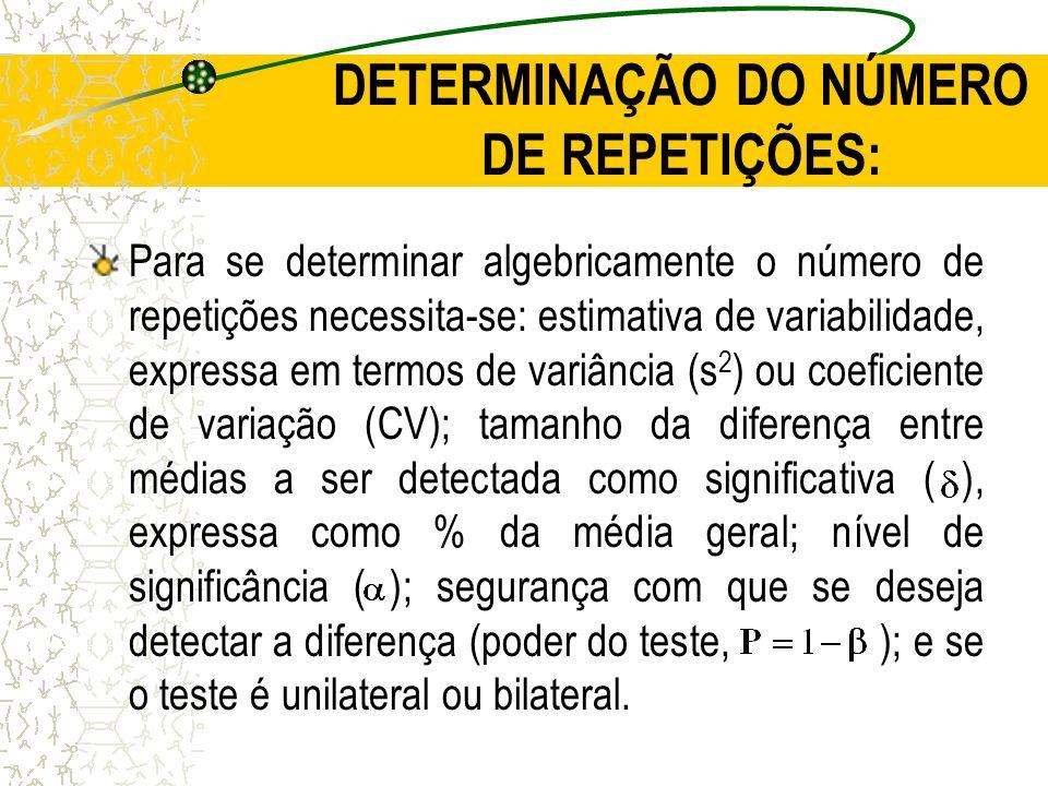 DETERMINAÇÃO DO NÚMERO DE REPETIÇÕES: Para se determinar algebricamente o número de repetições necessita-se: estimativa de variabilidade, expressa em