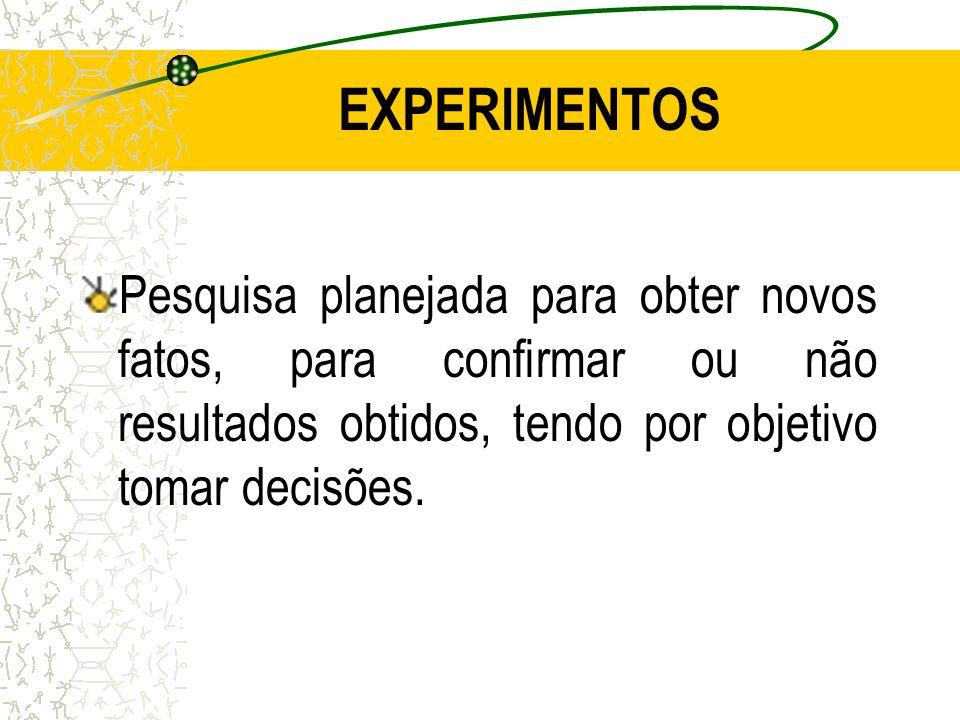 EXPERIMENTOS Pesquisa planejada para obter novos fatos, para confirmar ou não resultados obtidos, tendo por objetivo tomar decisões.