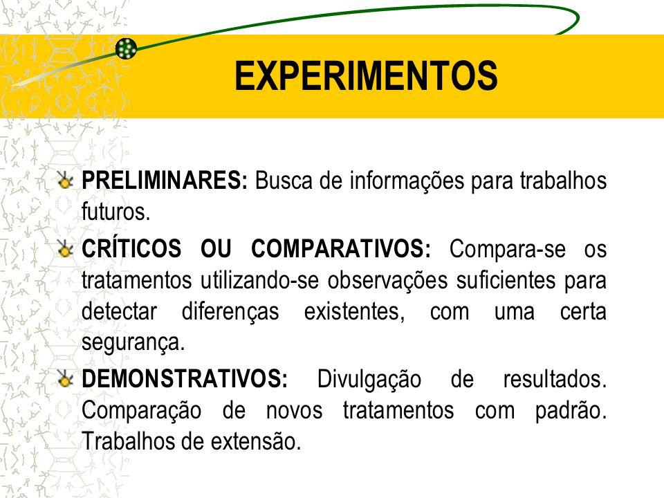 EXPERIMENTOS PRELIMINARES: Busca de informações para trabalhos futuros. CRÍTICOS OU COMPARATIVOS: Compara-se os tratamentos utilizando-se observações