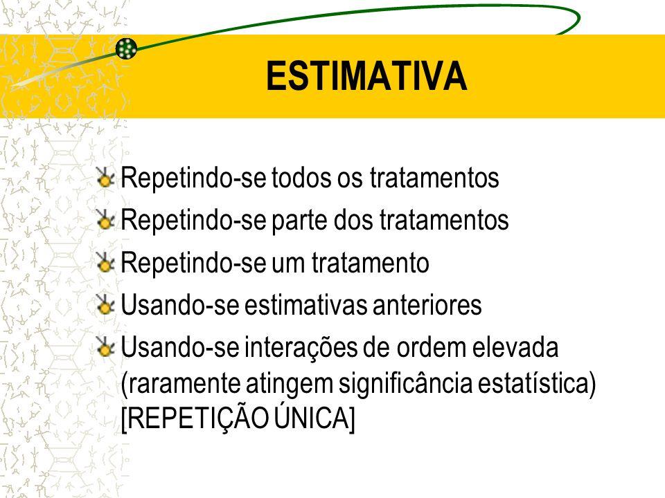 DETERMINAÇÃO DO NÚMERO DE REPETIÇÕES: Deve-se ter GL suficientes para uma estimativa representativa do erro experimental.