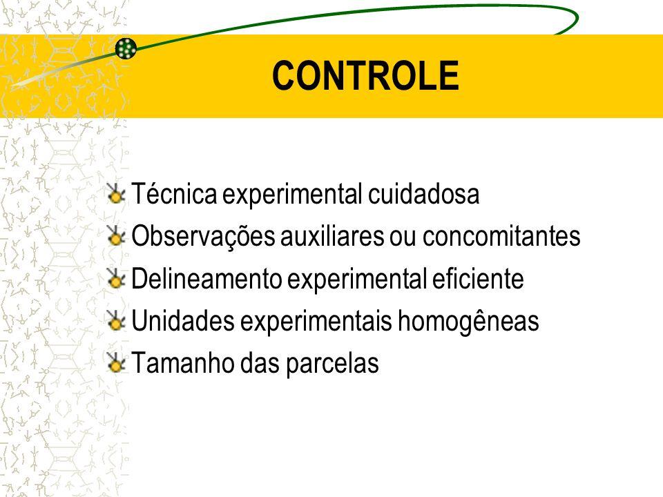 CONTROLE Técnica experimental cuidadosa Observações auxiliares ou concomitantes Delineamento experimental eficiente Unidades experimentais homogêneas