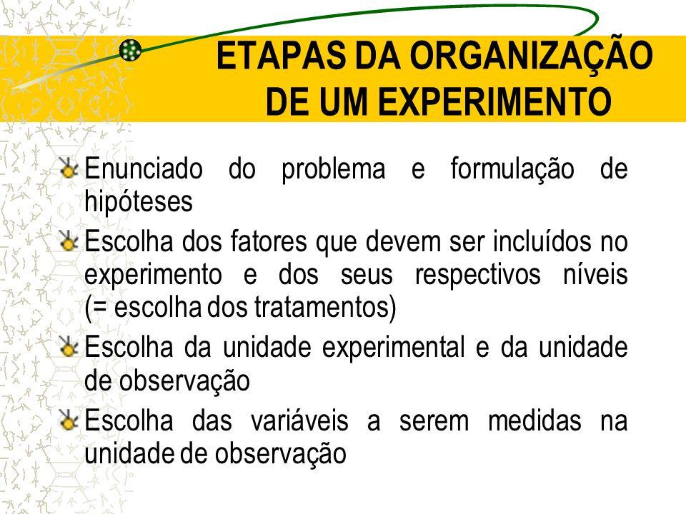 ETAPAS DA ORGANIZAÇÃO DE UM EXPERIMENTO Enunciado do problema e formulação de hipóteses Escolha dos fatores que devem ser incluídos no experimento e d