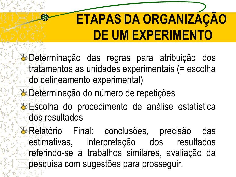 ETAPAS DA ORGANIZAÇÃO DE UM EXPERIMENTO Determinação das regras para atribuição dos tratamentos as unidades experimentais (= escolha do delineamento e