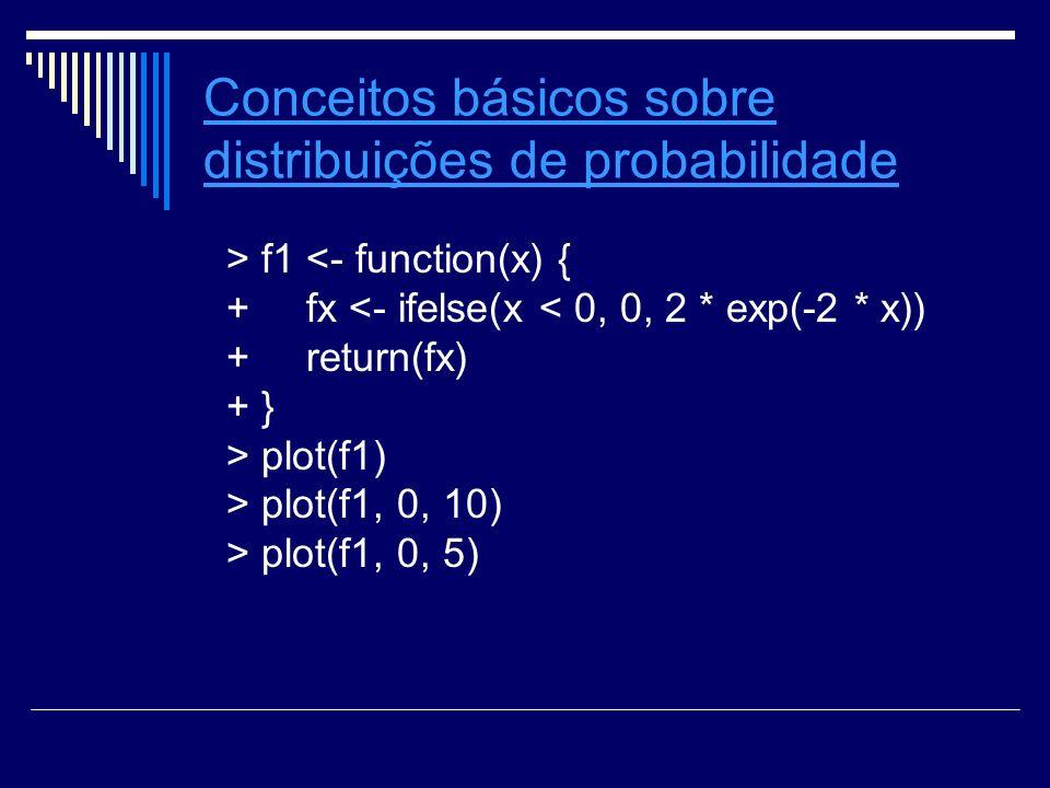Conceitos básicos sobre distribuições de probabilidade i.