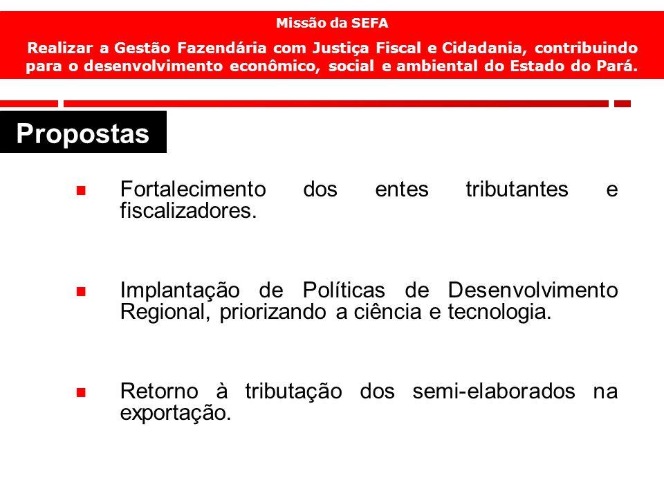 14 Fortalecimento dos entes tributantes e fiscalizadores.