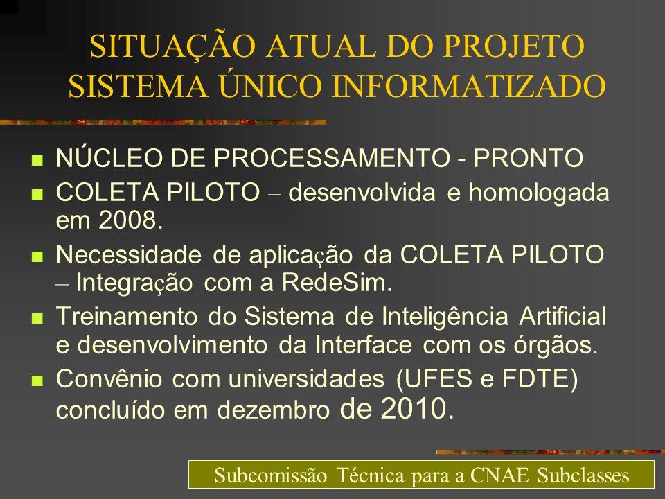 SITUAÇÃO ATUAL DO PROJETO SISTEMA ÚNICO INFORMATIZADO NÚCLEO DE PROCESSAMENTO - PRONTO COLETA PILOTO – desenvolvida e homologada em 2008. Necessidade