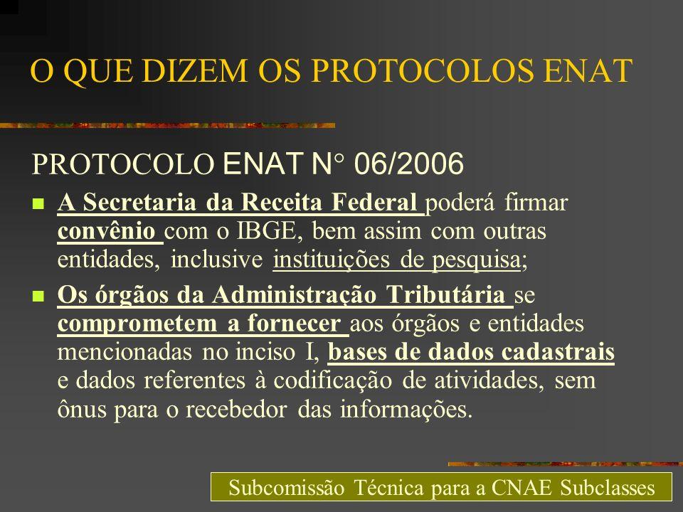 O QUE DIZEM OS PROTOCOLOS ENAT PROTOCOLO ENAT N° 06/2006 A Secretaria da Receita Federal poderá firmar convênio com o IBGE, bem assim com outras entid