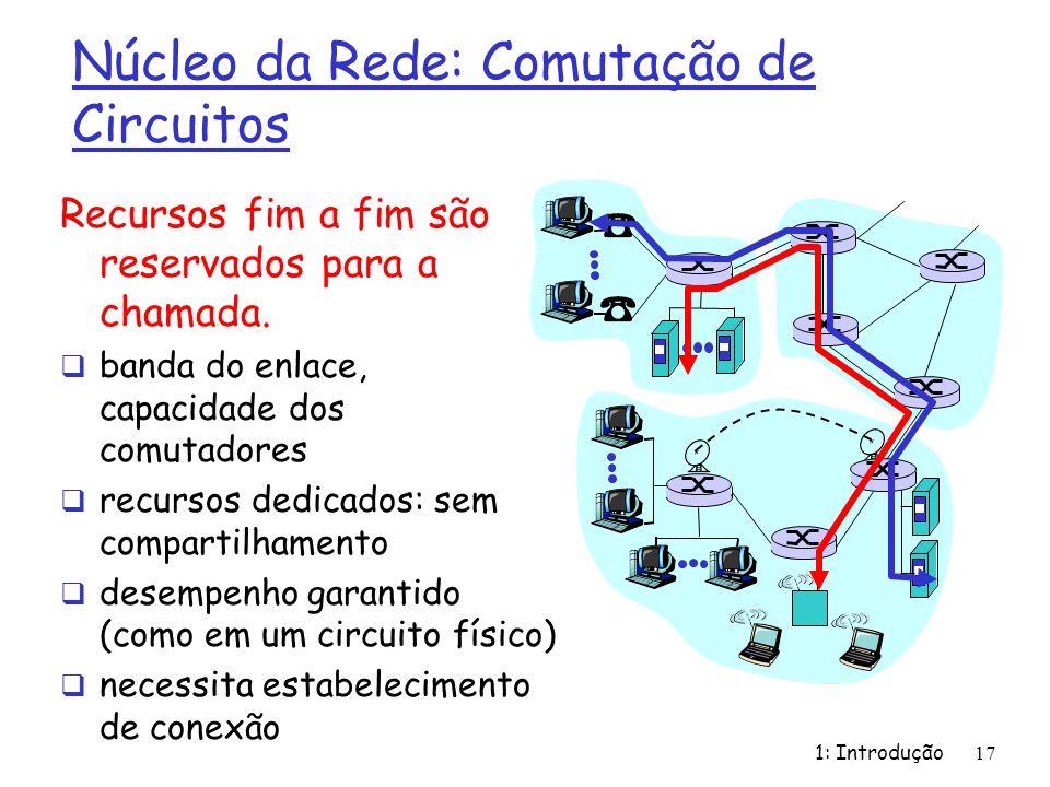 1: Introdução17 Núcleo da Rede: Comutação de Circuitos Recursos fim a fim são reservados para a chamada. banda do enlace, capacidade dos comutadores r