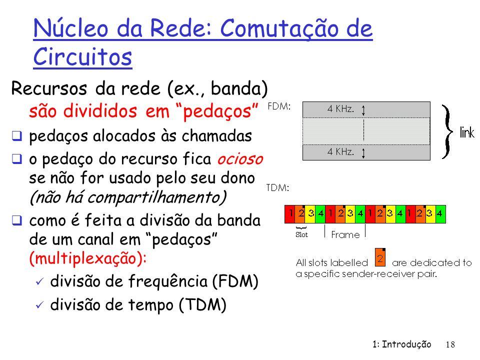 1: Introdução18 Núcleo da Rede: Comutação de Circuitos Recursos da rede (ex., banda) são divididos em pedaços pedaços alocados às chamadas o pedaço do