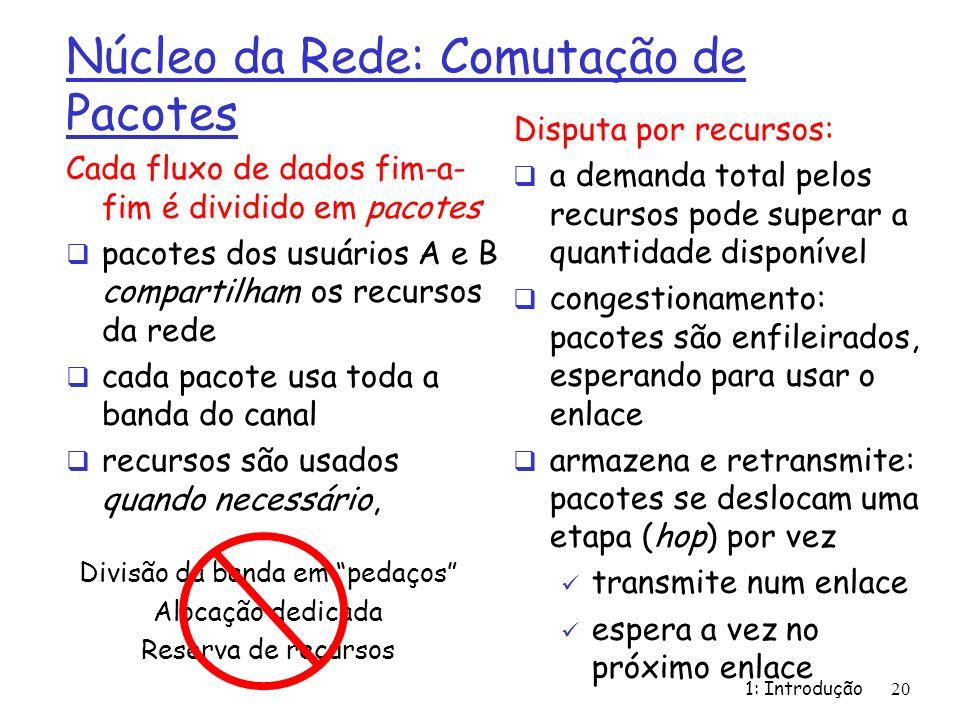 1: Introdução20 Núcleo da Rede: Comutação de Pacotes Cada fluxo de dados fim-a- fim é dividido em pacotes pacotes dos usuários A e B compartilham os r